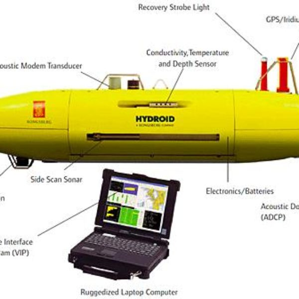 DRONE SURVEILLANCE CHARGING & CONTROL FOR WEATHER MONITORING & OCEANOGRAPHY